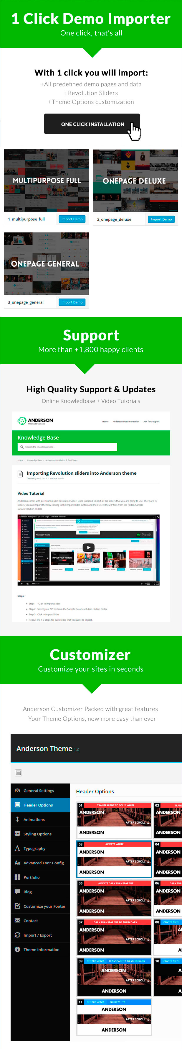 Anderson | Multi-Purpose WordPress Theme